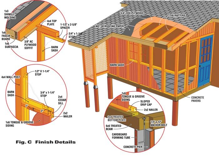 Shed finish details