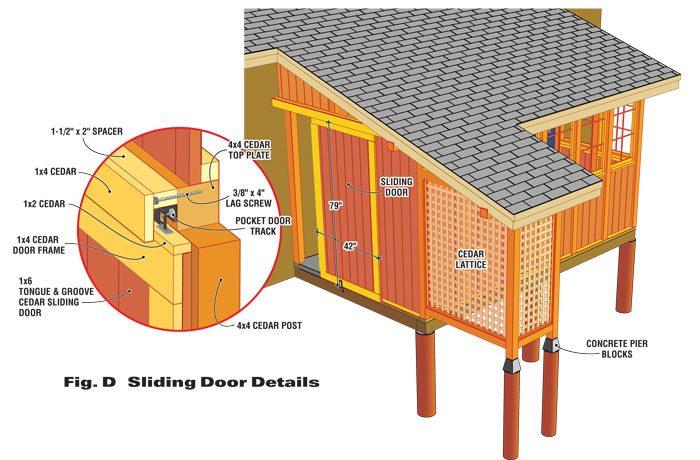 Sliding door details