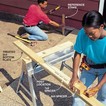 <b>Photo 1: Stake out the corners of the shed</b></br> Establish the size of the shed by laying out and cutting the treated 2x4 bottom plates. To accurately space and mark the posts, use as patterns a 2x4 cut to the width of the window sash plus 1/8 in., and a small section of 4x4. Drive reference stakes along the house or garage to mark the corners and establish the floor height. Then lay the plates on the ground to establish the approximate perimeter