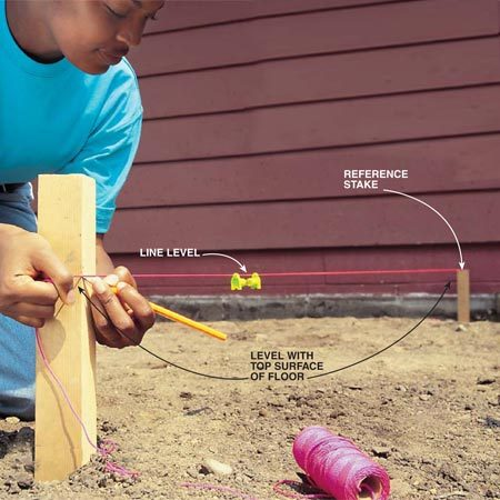 <b>Photo 2: Mark the floor height</b></br> First pound wooden stakes into the ground about 18 in. outside the perimeter of the shed to support the 1x4 batter boards. Then establish the floor height by leveling across from the reference stake with a string and line level. Mark each stake.