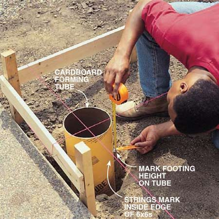 <b>Photo 4: Dig and pour the footings</b></br> Position the footings according to your plan. Then dig footing holes with a post hole digger and set 8-in. dia. cardboard forming tubes into them. To establish the correct footing height, measure down from the string the thickness of your 6x6 beam plus the floor thickness, mark the tubes and cut them to this length with a sharp utility knife. Then place them back in the holes, wedge them solidly so the beams will center on them, and fill them with concrete. Set 1/2-in. x 12-in. anchor bolts into the center of each and smooth the tops.