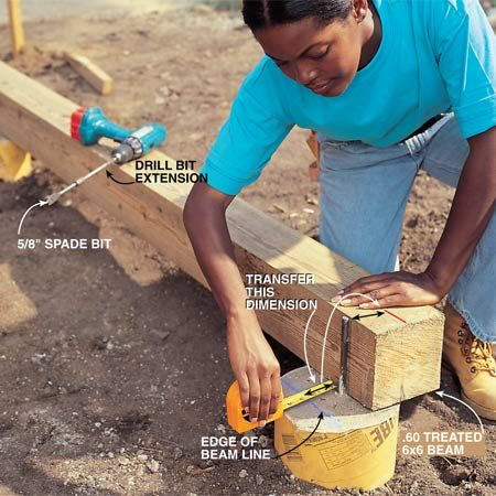 <b>Photo 6: Mark and drill for anchor bolts</b></br> Lay the outer beam on the footings and measure from the chalk line to the center of the anchor bolts. Transfer these measurements to the 6x6 beams. Drill 5/8-in. holes through the beams at these marks. Drill 1-in. holes 1/2 in. deep to recess the washer and nut.