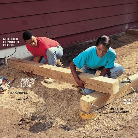<b>Photo 7: Anchor the beams</b></br> Bolt the outer beam to the footings. Use a masonry blade on a circular saw to cut a pocket in the block foundation to support the end of the 6x6 (or pour another footing if the foundation is concrete). Spread pea gravel under the beams. Connect the side beams to the outer beam with 3/8-in. x 10-in. lag screws.