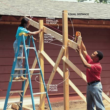 <b>Photo 9: Make a rafter pattern</b></br> Mock up the walls and rafter to make patterns. Position the 4x4 posts at the wall locations (overhanging the 6x6 beams by 1/2 in.), plumb them in both directions with a level, and brace them with 2x4s. Make a rafter pattern by cutting the wall angle on the end of a 2x6, sliding it under the overhang, and temporarily securing it to the wall. Use a taut string to align the 2x6 with the existing roof and temporarily screw or nail it to the posts. Mark the 2x6 along each side of the 4x4 posts.