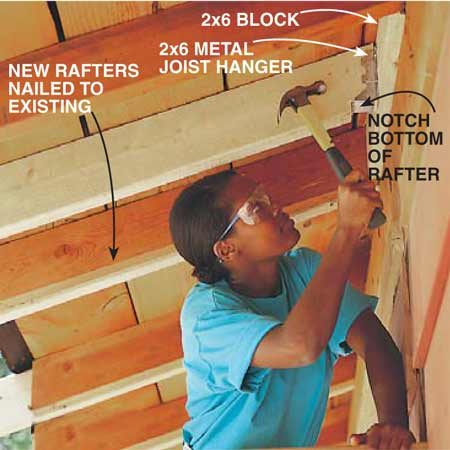 <b>Photo 16: Add joist hangers</b></br> Support the tops of the rafters that don't align with existing rafters with metal joist hangers. First nail a 2x6 block between two rafters and into the top plate if possible. Notch the rafter to fit into the metal 2x6 joist hanger. Pound special 1-1/2 in. joist hanger nails into every hole in the metal joist hanger