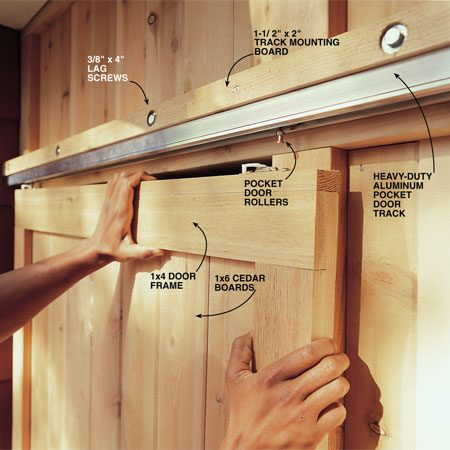 <b>Photo 26: Build and hang the sliding door</b></br> Construct a sliding door by screwing 1x6 tongue-and-groove siding to a 1x4 frame. Attach a 1-1/2 in. x 2-in. strip of cedar to the horizontal 4x4 with 3/8-in. x 4-in. lag screws and mount the aluminum pocket door track to it. Hang the doors from pocket door wheels that ride in the track and snap into brackets mounted to the top of the door. Cover the track with a 1x4 cedar board.