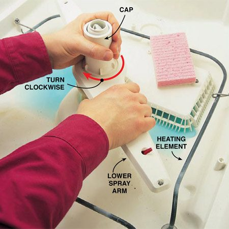 <b>Photo 1: Take out the spray arm</b><br/>Remove the spray arm to clean it. Unscrew the cap, turning it <em>clockwise</em>, and lift off the arm.