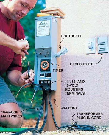 <b>Photo 2: Mount the transformer</b></br> Install the transformer in a central location near an outdoor GFCI outlet. Mounting it on a post allows you to easily change the photocell's orientation. Connect the 10-gauge main wires to the transformer by stripping off 3/4 in. of insulation, twisting the small strands together, then attaching them to the terminals. The 600-watt transformer shown (about $300) has a built-in timer and photocell, two circuits, and a switch and terminals for setting voltage output to 12, 13 or 14 volts. Since the transformer will always be plugged in, you must replace the standard outlet cover shown with an in-use weatherproof cover, available at home centers and hardware stores.