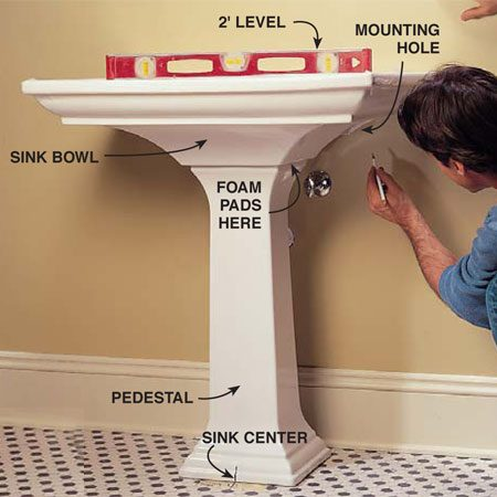 <b>Photo 11: Mark the sink mounting holes</b></br> Mark the center of the sink on masking tape stuck to the floor. Align the center of the pedestal with this mark. Set the sink bowl on the pedestal, and lay a 2-ft. level across it. Place small self-adhesive foam or rubber cushions between the bowl and pedestal to level the bowl. Mark the center of the mounting holes on the wall and floor. Remove the bowl and pedestal and set them aside.
