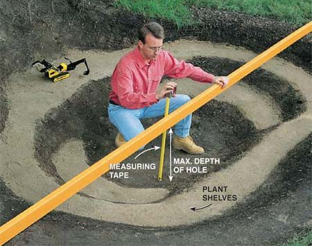 <b>Photo 3:  Check the depth</b></br> Measure the depth of the hole and plant shelves, keeping in mind that the water level will be a few inches below the banks of the pond. Fish require a section at least 18 in. deep.