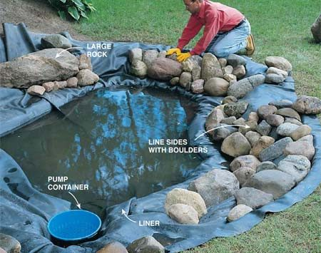 How to build a water garden with waterfall the family for Diy pond liner ideas