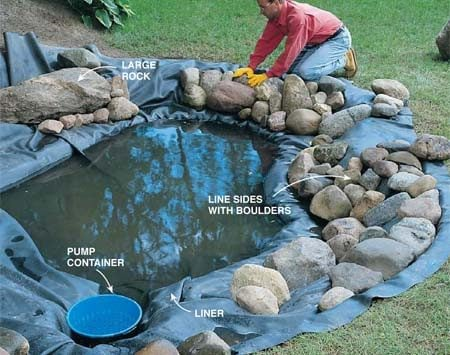 <b>Photo 6: Place the rocks and the pump</b></br> Line the pond sides with boulders and set in the pump container. Wash down the rocks after they're in place and then empty the pond with your pump. For large rocks, lay a scrap piece of liner slightly smaller than the rock on top of the pond liner before positioning the rock. This helps prevent punctures.