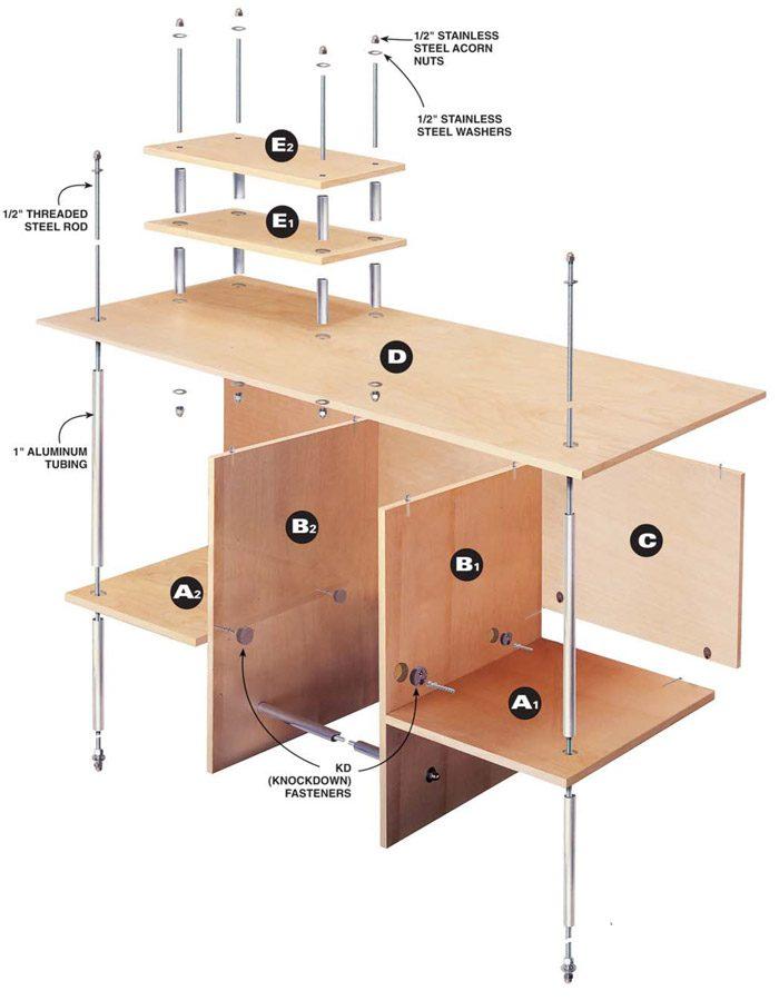 Figure A: Desk details