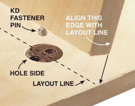 <b>Close up</b></br> Align the plywood edge with the layout marks.