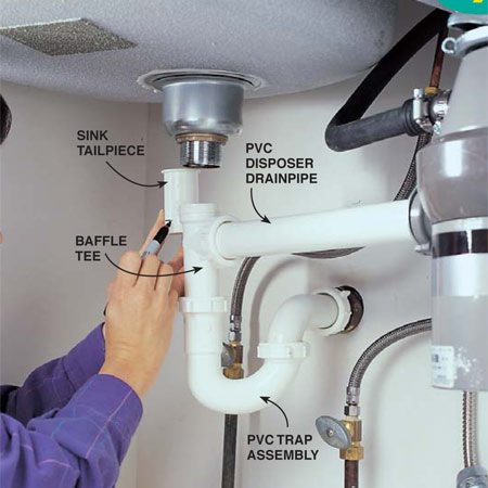 <b>Photo 7: Reconnect the disposer and drain lines </b></br> Loosely assemble the new PVC drain fittings. Hold up and mark parts needing to be cut. Then saw them with a fine-tooth wood saw or hacksaw. Slope the horizontal pipes down slightly toward the drain in the wall. Hand-tighten all the fittings and turn the nuts an additional quarter turn with the large slip-joint pliers.