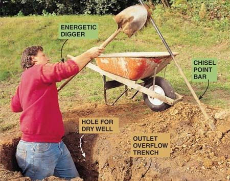 <b>Photo 1: Dig a really big hole</b></br> Dig a hole deep enough to accommodate your dry well and the overflow tube. Haul away most of the dirt, but keep some handy to partially refill the hole.