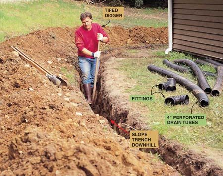 <b>Photo 2: Dig an adjoining trench</b></br> Dig the trench deep enough to drain downhill from the side of the dry well. You'll also need at least 3 in. of crushed rock to add to the bottom of the trench to promote water absorption.