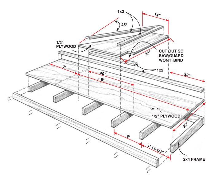 Figure B: Cutting table