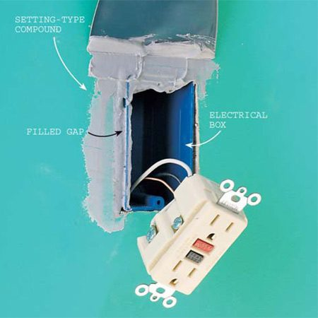 <b>Photo 9:  Fill gaps around electrical boxes</b></br> <p>Fill any gaps larger than  1/8 in. <em>Shut off the electrical power at your main service panel  first,  </em>before pulling out  electrical switches or receptacles to fill around their plaster ears. Make sure  the power is off by touching the neutral and hot wires with a voltage tester.  More than one pro has spot-welded a taping knife to a hot wire! </p>