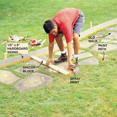 <b>Photo 1: Lay out the walk </b></br> Rip 12-in. hardboard siding to 6-in. widths, flex it to the desired shape of your sidewalk and stake it down. Use marking paint (upsidedown spray paint) to mark the ground next to the form. To outline the sidewalk for digging, mark the unformed side using a spacer block.