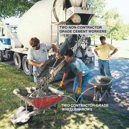 How To Pour A Concrete Sidewalk The Family Handyman