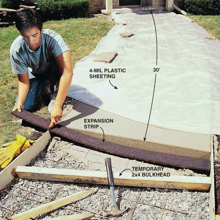<b>Photo 17: Add an expansion strip </b></br> Pull off the temporary bulkhead after brooming and lay in expansion strips before continuing the next section if you're pouring two separate segments. Keep the top of the strip even with the bottom of the rounded edge of the concrete. If you're doing the sidewalk in one pour, slip the expansion strip into the wet concrete every 30 ft. and use the edger to round concrete edges.