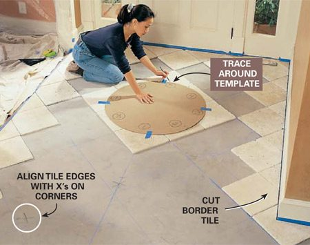 <b>Photo 12: Mark the medallion perimeter</b></br> Align a block of floor tile with the grid lines. Include exact grout spaces. Tape the cardboard template to the tiles, making sure the space around the edges is even. Draw around the template with a pencil. Transfer the two reference marks (Photo 5) to the tile. Number the template for each tile and mark the back of each tile with the corresponding number.