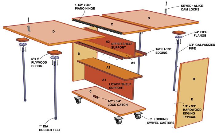 Exploded diagram of workbench