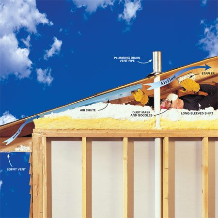 "<b>Photo 1: Add air chutes</b></br> Install air chutes in each rafter space to keep the air path clear between the rafters and the roof sheathing. (Tip: Coat your arms, face and neck with talcum powder to reduce the itching from insulation.) Staple the chutes in place. Be sure to wear long sleeves, goggles and a dust mask. In some cases you may need to install a ""wind wash barrier"" of wood or plastic to close the gap between the top plate and the air chute, to prevent wind from blowing into the attic. Consult your local building inspector for more information."