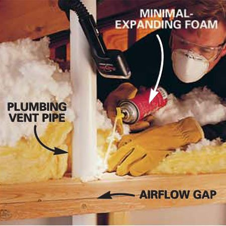 <b>Photo 2: Seal penetrations</b></br> Seal gaps around plumbing drain vent pipes, ductwork and electrical boxes with minimal-expanding foam or caulk. This helps keep warm, moist air out of the attic.