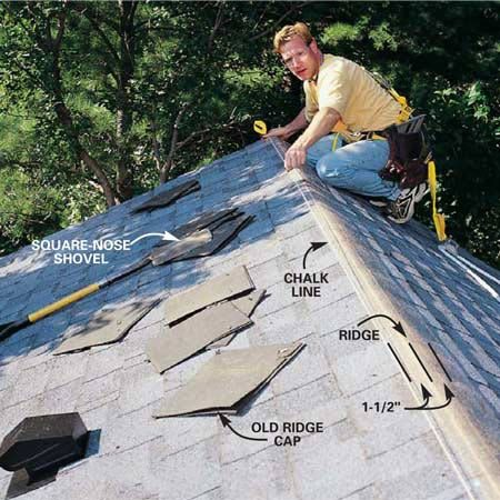 <b>Photo 14: Mark the cuts on both sides of the ridge  </b></br> Remove the old ridge cap with a flat pry bar or square-nose shovel. Pull out any nails left behind. Use a chalk line to mark your cutting line. First, pop a line along the very top of the ridge. Then pop a line 1-1/2 in. down from your ridge line on both sides of it. These will be your cutting lines.