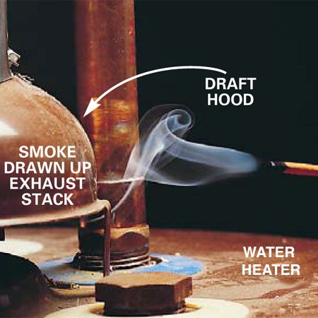 <b>Photo 14: Test your water heater for backdrafting</b></br> <p>Test  your gas water heater for backdrafting while your furnace is Off. Turn up the  water heater thermostat until the water heater burner comes on. After a minute  or more, hold a smoking stick of incense or match up to the exhaust stack. The  smoke should be pulled into the stack. Conduct the test with all exterior doors  and windows closed and bath and kitchen fans running. If the vent doesn't draw,  call in a heating specialist or plumber to find the problem. Turn the  thermostat back down. </p>