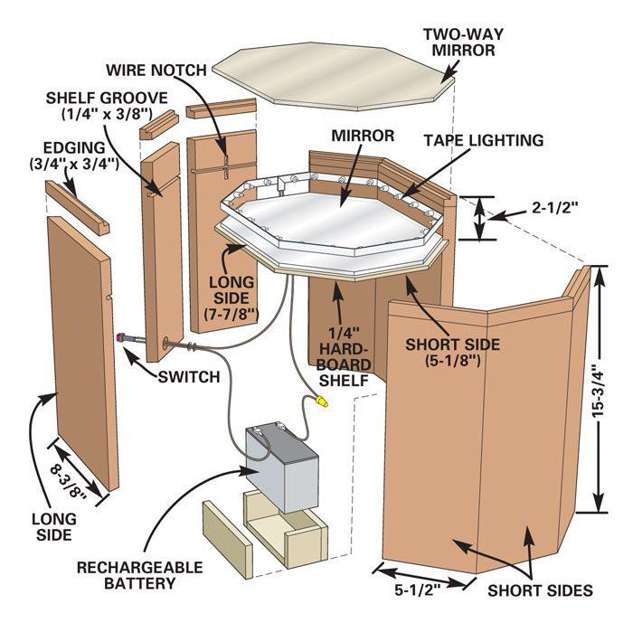Figure A: Light table Details