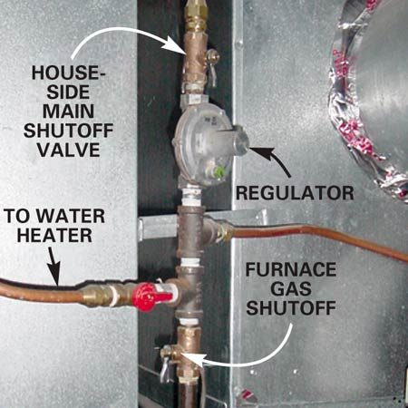 How To Locate Your Gas Shutoff Valve And Water Shutoff