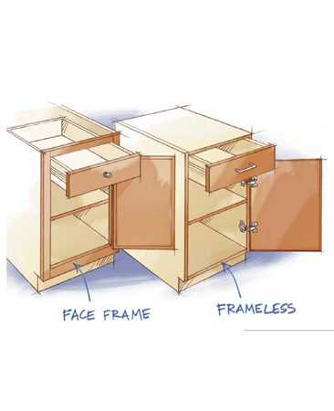 Illustrations of two cabinets