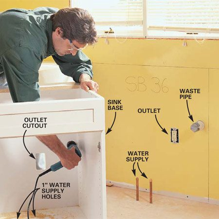 <b>Photo 5: Measure carefully for cuts </b></br> Cut the holes for the electrical fixtures and plumbing into the back of the cabinet. Your electrical box should be installed so it sticks out from the wall the thickness of the cabinet. If the electrical box is flush with the wall, you must use a box extender. Cut the holes for the water supply and waste with hole saws and a drill. Our water supply was plumbed up through the floor.