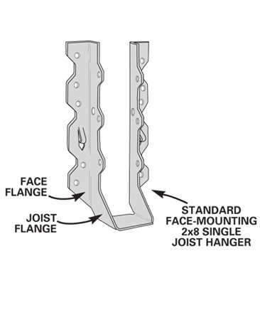 <b>Figure A: Standard joist hanger </b></br> This standard joist hanger will keep your joists solidly and permanently connected. The double shear hanger in Photo 4 is another common type.