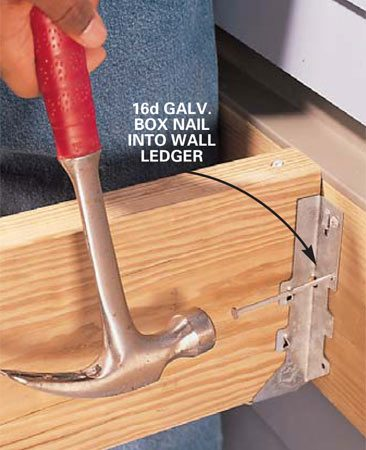 <b>Photo 3: Nail to the ledger first</b></br> Fasten the joist hangers to wall ledgers outdoors using 16d galvanized nails. For the joist hanger to perform to its rated load capacity, fill all holes in the joist flanges with the nails specified by the hanger manufacturer.