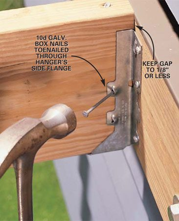 <b>Photo 4: Nail to the joist—double shear hanger</b></br> For <strong>double-shear joist hangers</strong>, toenail four galvanized 10d nails at a 45-degree angle through the hanger, the joist and into the ledger board.