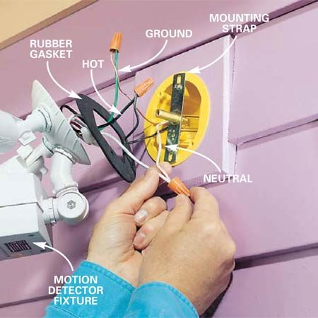 <b>Photo 3: Wire the new fixture</b></br> Mount the light fixture according to the  manufacturer's instructions. Run the wires through the rubber gasket. Then  connect the neutral wires (white), hot wires (black) and ground wires (green or  bare copper) with wire connectors.