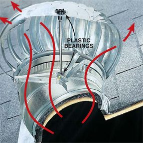<b>Wind-driven turbine vent</b></br> Wind-driven roof vents will pull more air from the attic, but only when the wind is blowing.