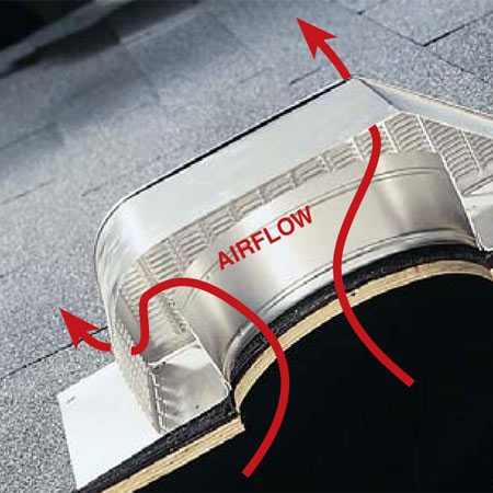 <b>Flat roof vent</b></br> Flat roof vents have no moving parts to break or squeak, but don't vent as much air as wind-driven vents.