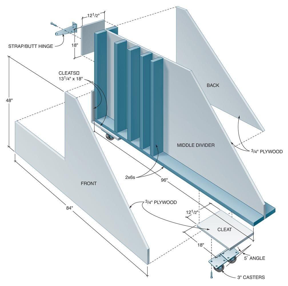 Figure A: Plywood rack details