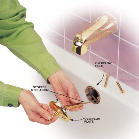 <b>Photo 5:  Unscrew the overflow plate</b></br> Remove the overflow plate and the stopper mechanism from the bathtub. Cover the overflow hole with a damp sponge and plastic to get a good seal and plunge the drain.