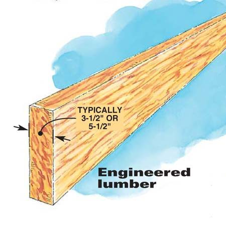 Engineered lumber header