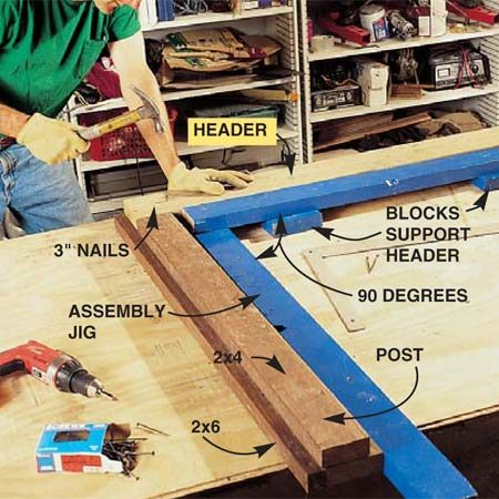 <b>Photo 1: Assemble the posts</b></br> Build a 90-degree assembly jig from 2x4s (shown in blue) to keep the stanchions square while you nail. Screw the jig to a sheet of plywood. Short 2x6 blocks hold the header 1-1/2 in. off the table. To assemble the post, center the 2x4 in the middle of the first 2x6 and nail it with 3-in. galvanized nails, keeping the top ends flush. Nail the header onto the bottom of the vertical 2x6 (flush with the 2x4) with two 3-in. nails at two opposite corners.