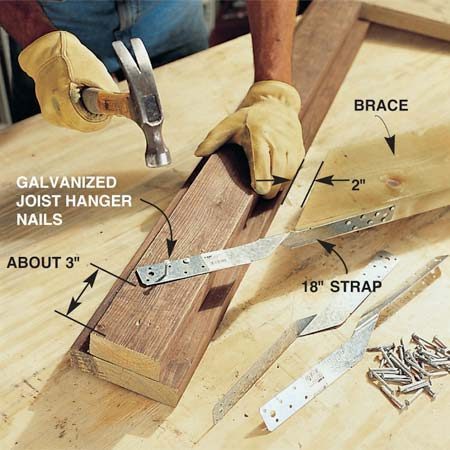 <b>Photo 2: Add reinforcement straps</b></br> Nail one end of the strap to the end of the 2x6 brace, filling all the holes with 1-1/2 in. galvanized joist hanger nails. Rest the bottom of the brace on the header and adjust the brace until the top of the hanger is about 3 in. from the top of the post. Nail the hanger onto the post with joist hanger nails and tack the brace to the header with two 3-in. galvanized nails.