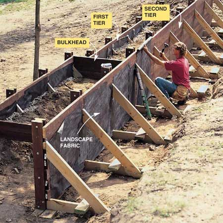 <b>Photo 13: Add landscape fabric</b></br> Staple landscape fabric onto the backside of the wall before backfilling.
