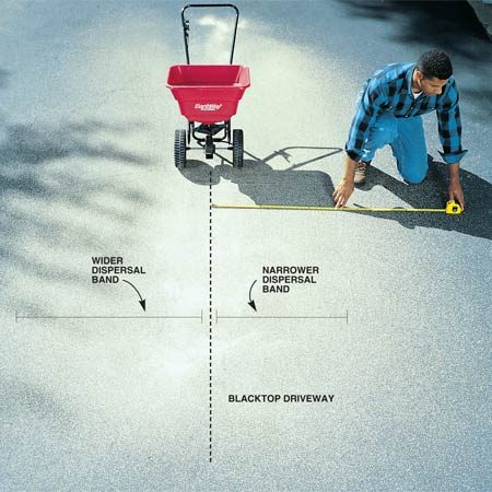 <b>Photo 3: Measure the dispersal pattern</b></br> <p>Measure the spreader's dispersal pattern for each new lawn product. Place the spreader at the front edge of a 12-ft. wide by 20-ft.-long swept-off section of your driveway. Make sure the flow lever is closed, fill the hopper, then open the flow lever and push the spreader for three paces of your normal walking speed. Close the lever, take one more stride before stopping the spreader and measure both the total width of the resultant dispersal pattern and the total width of each side. Sweep up the test material and put it back in the bag or hopper.</p>