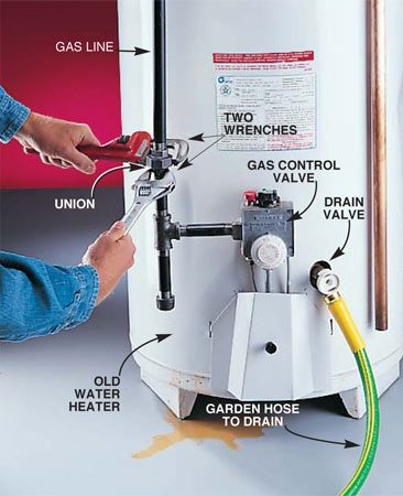 Proper Way To Turn Natural Gas Back On In Home